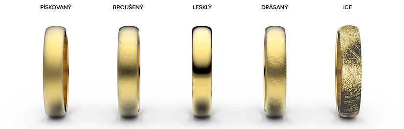 Typy povrchů prstenů